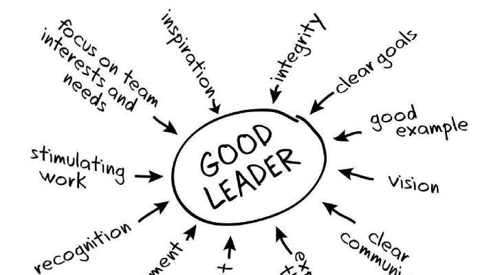 Le MEVO s'interroge sur l'entrepreneur, leader social dans la Société