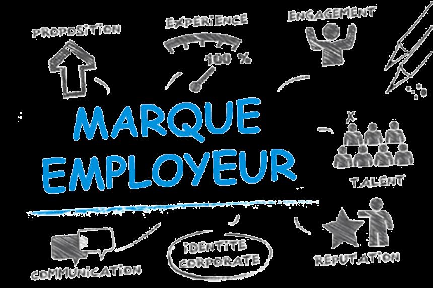 Memo : Marque employeur et e-réputation : les bonnes pratiques